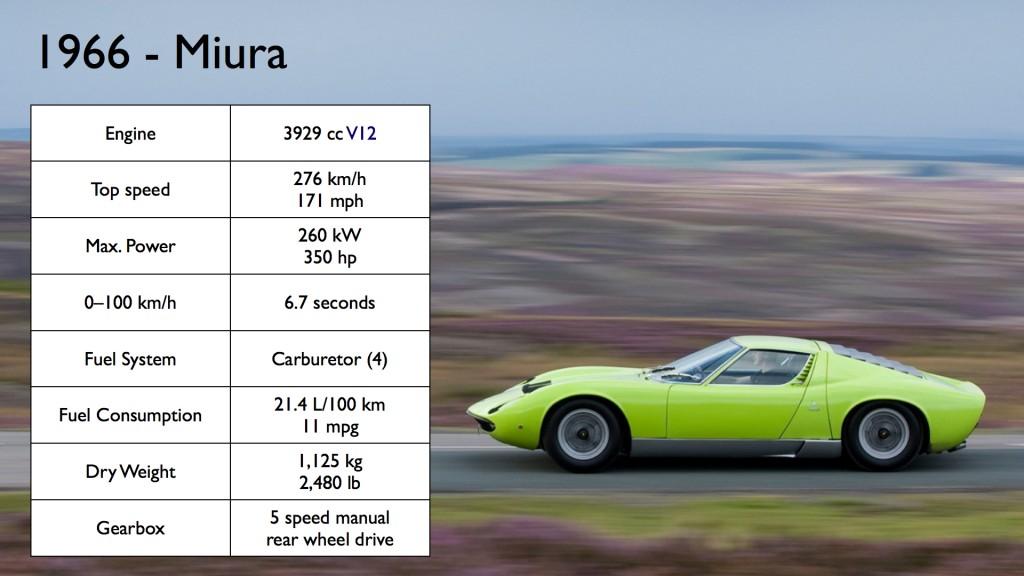 IBMi.vs.Lamborghini.003