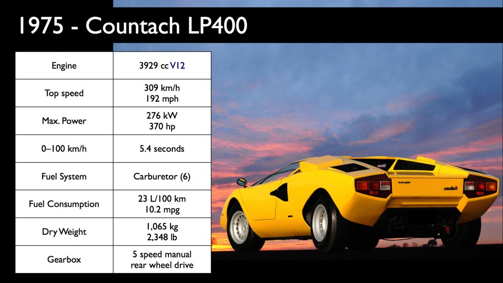 IBMi.vs.Lamborghini.004
