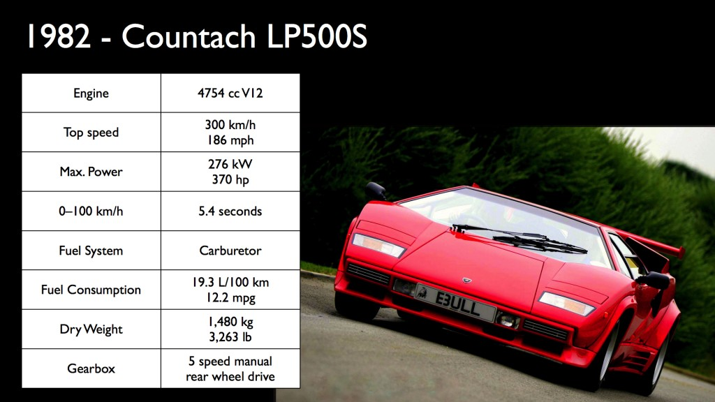 IBMi.vs.Lamborghini.005