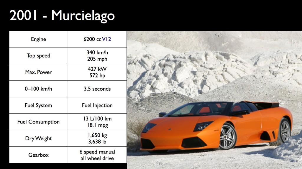 IBMi.vs.Lamborghini.007