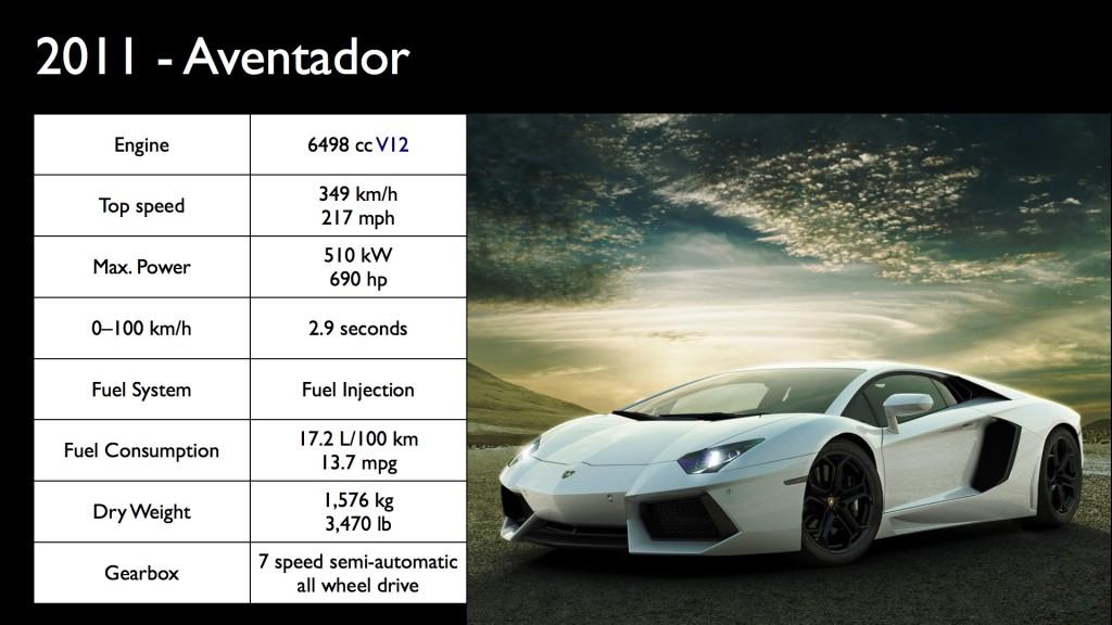 IBMi.vs.Lamborghini.008