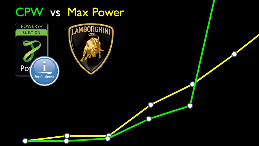IBMi.vs.Lamborghini.028